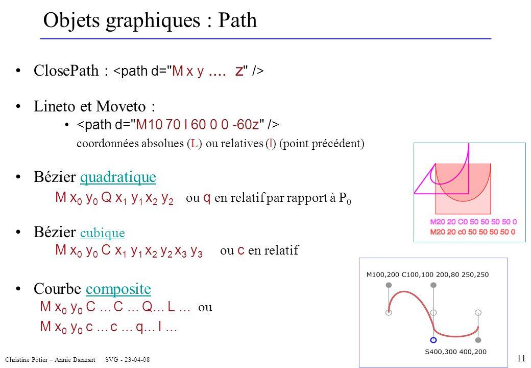 Objets graphiques : Path