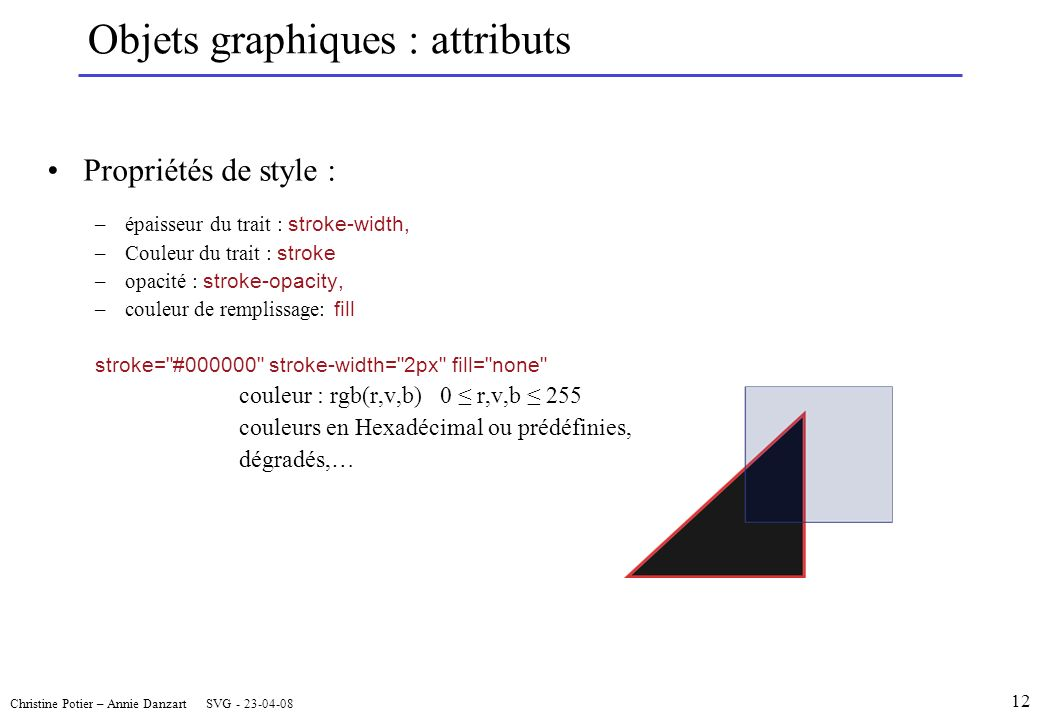 Objets graphiques : attributs