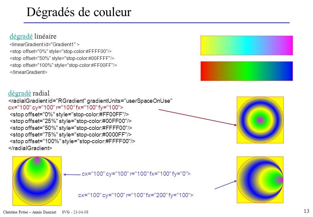Dégradés de couleur dégradé linéaire dégradé radial