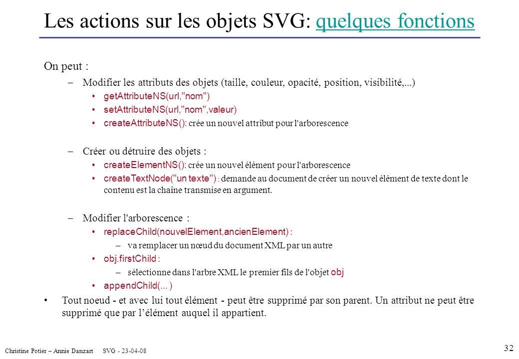 Les actions sur les objets SVG: quelques fonctions