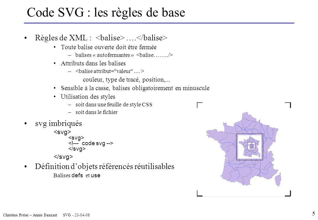 Code SVG : les règles de base