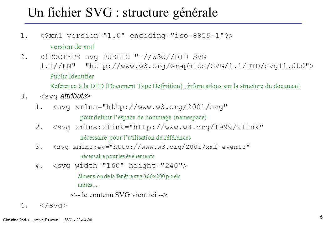 Un fichier SVG : structure générale