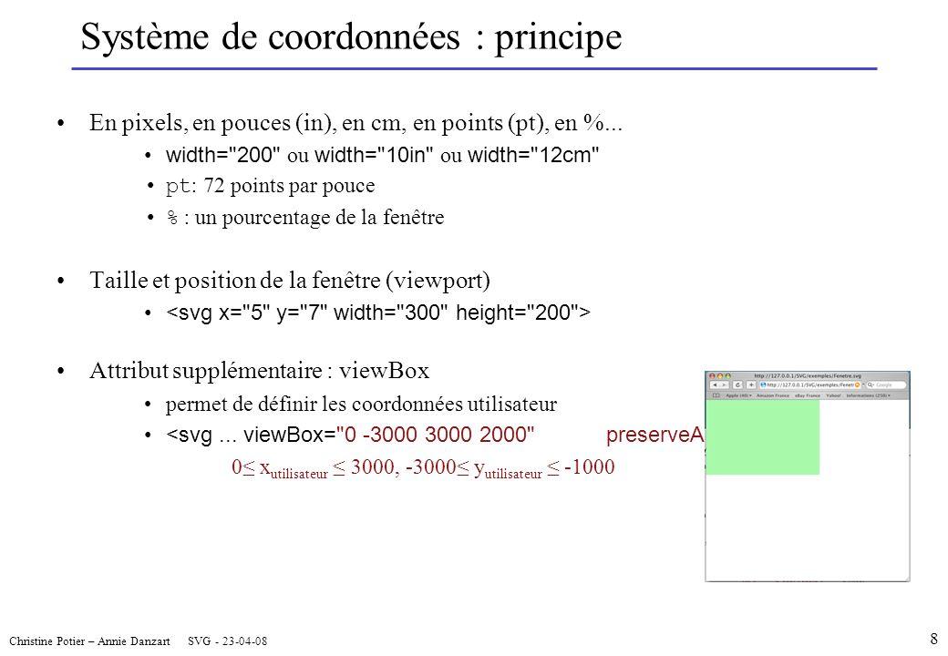 Système de coordonnées : principe