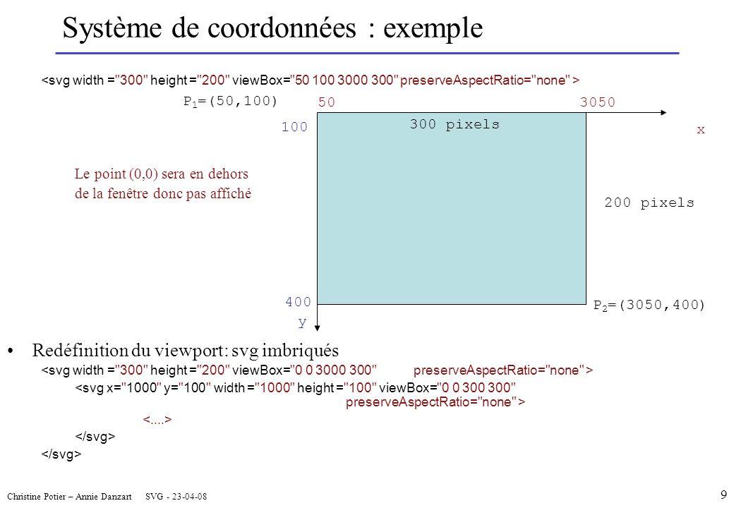 Système de coordonnées : exemple