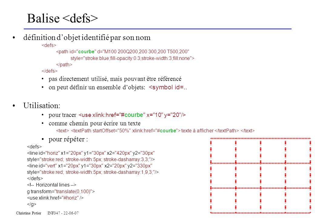 Balise <defs> définition d'objet identifié par son nom