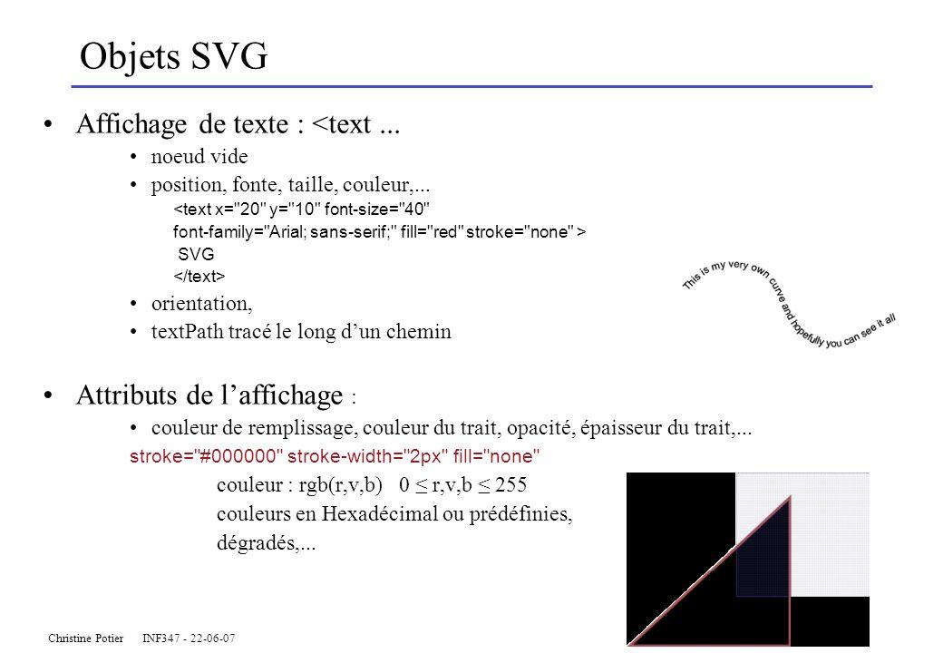 Objets SVG Affichage de texte : <text ...