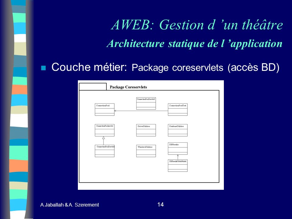 AWEB: Gestion d 'un théâtre Architecture statique de l 'application