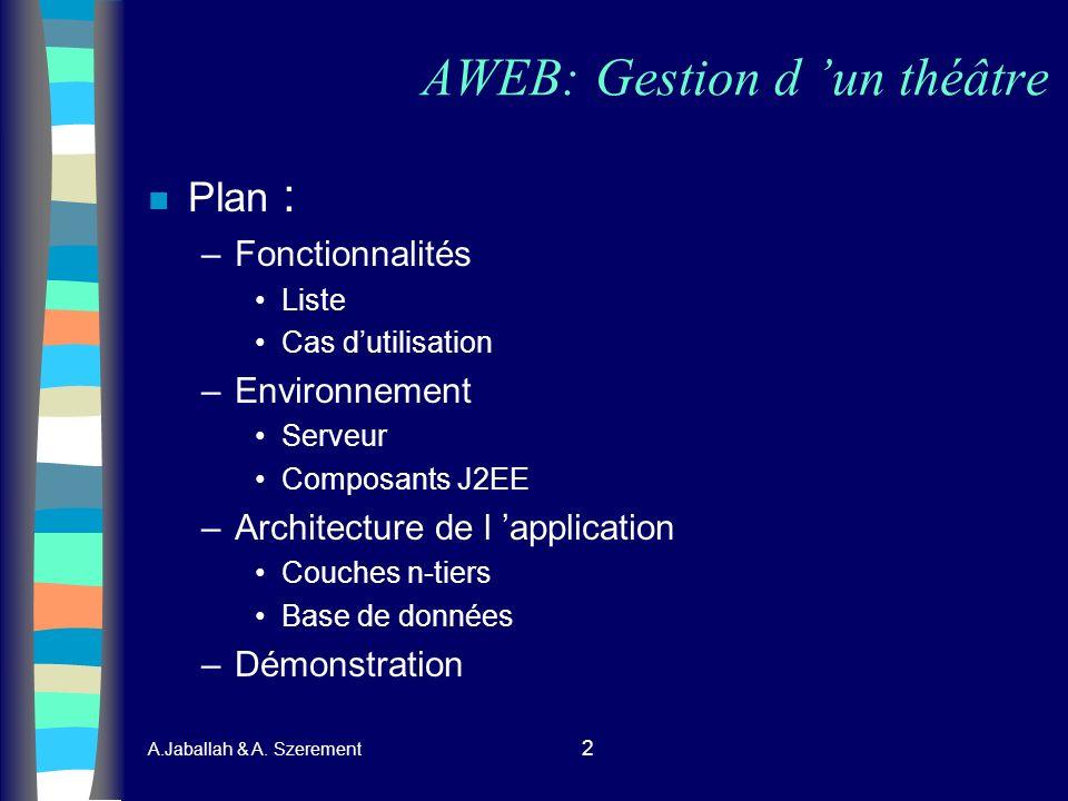 AWEB: Gestion d 'un théâtre