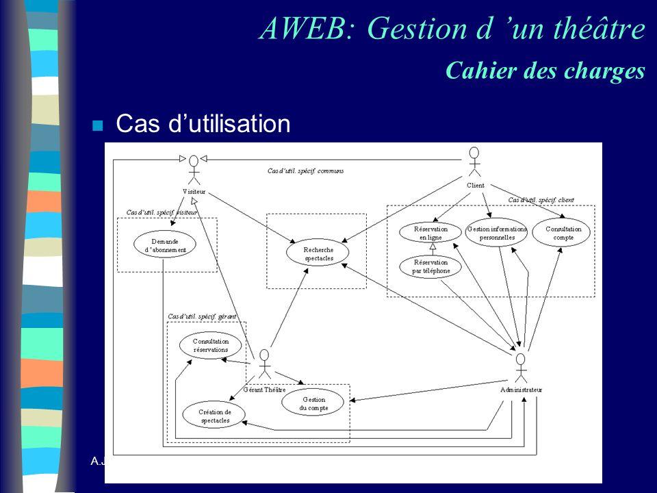 AWEB: Gestion d 'un théâtre Cahier des charges