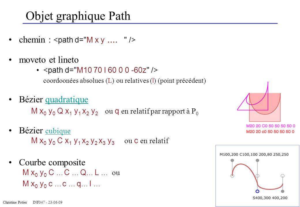 Objet graphique Path chemin : <path d= M x y .... />