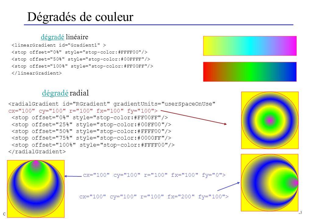 Dégradés de couleur dégradé radial dégradé linéaire