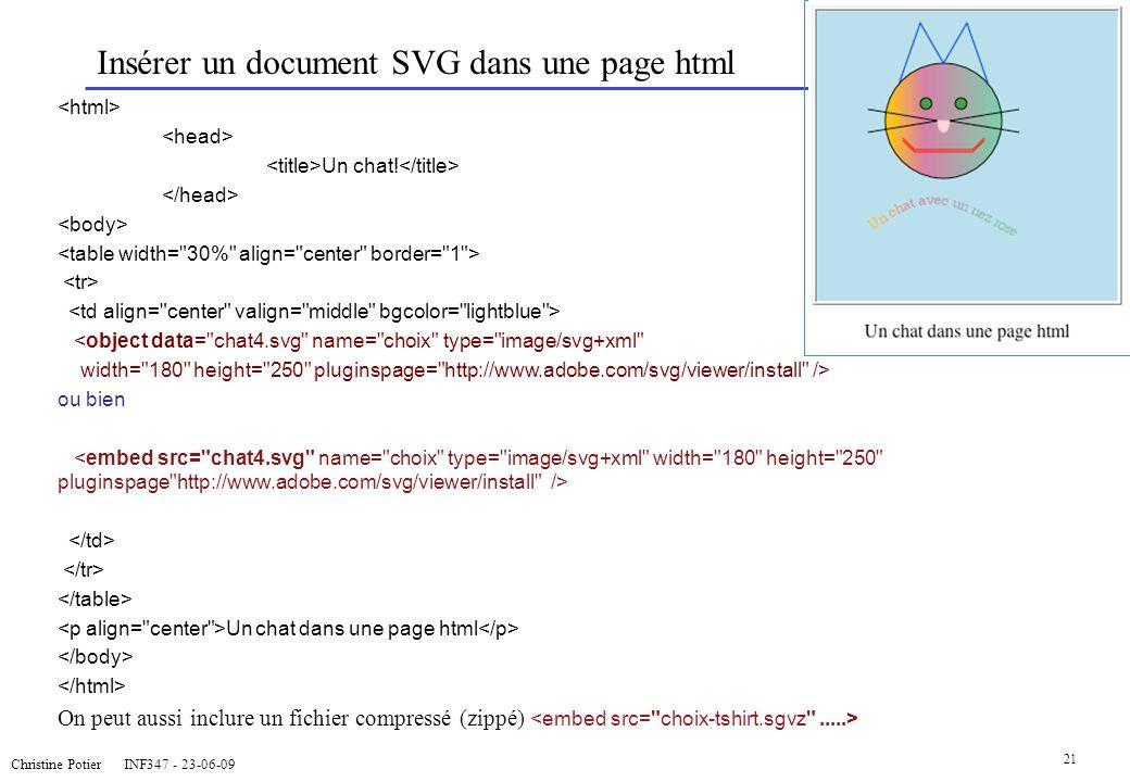 Insérer un document SVG dans une page html