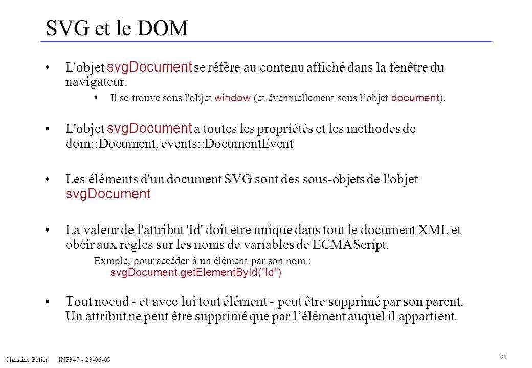 SVG et le DOM L objet svgDocument se réfère au contenu affiché dans la fenêtre du navigateur.