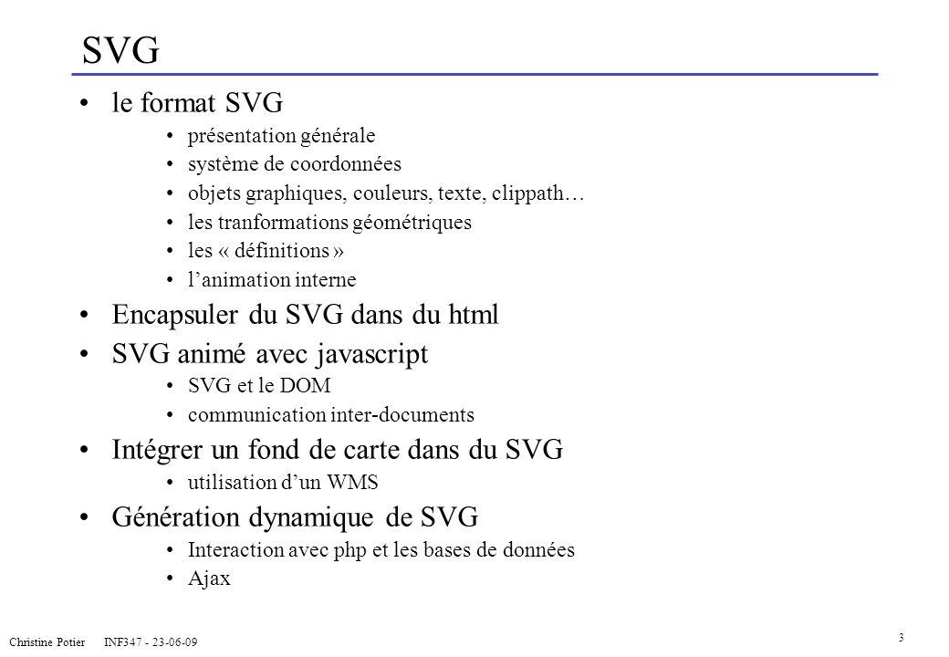 SVG le format SVG Encapsuler du SVG dans du html