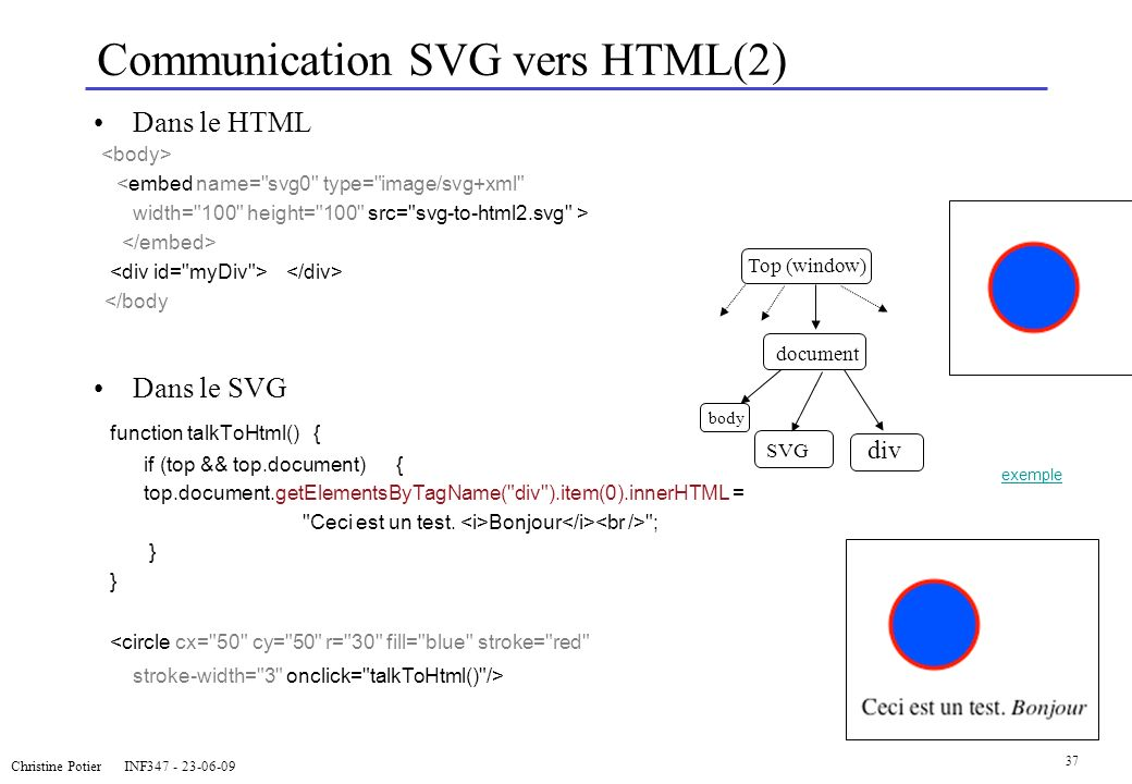 Communication SVG vers HTML(2)
