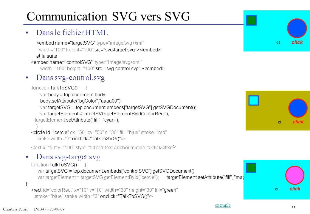 Communication SVG vers SVG