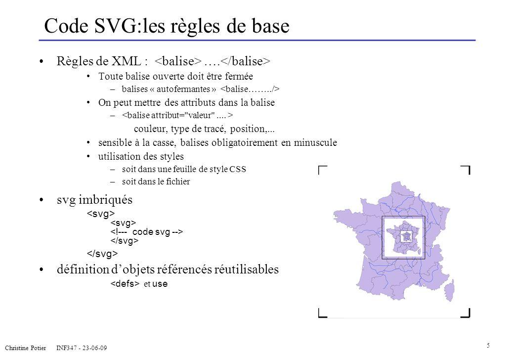 Code SVG:les règles de base
