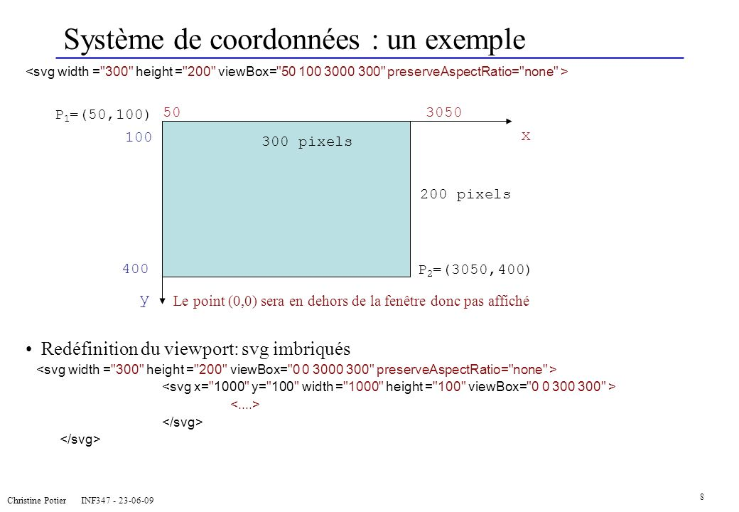 Système de coordonnées : un exemple