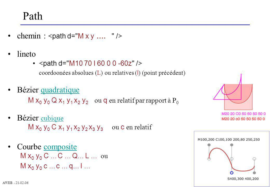Path chemin : <path d= M x y .... /> lineto Bézier quadratique
