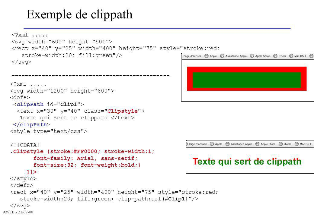 Exemple de clippath < xml .....