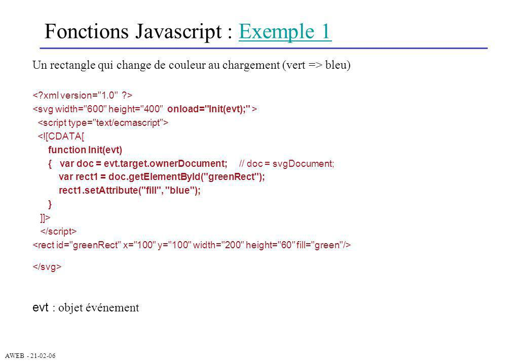 Fonctions Javascript : Exemple 1