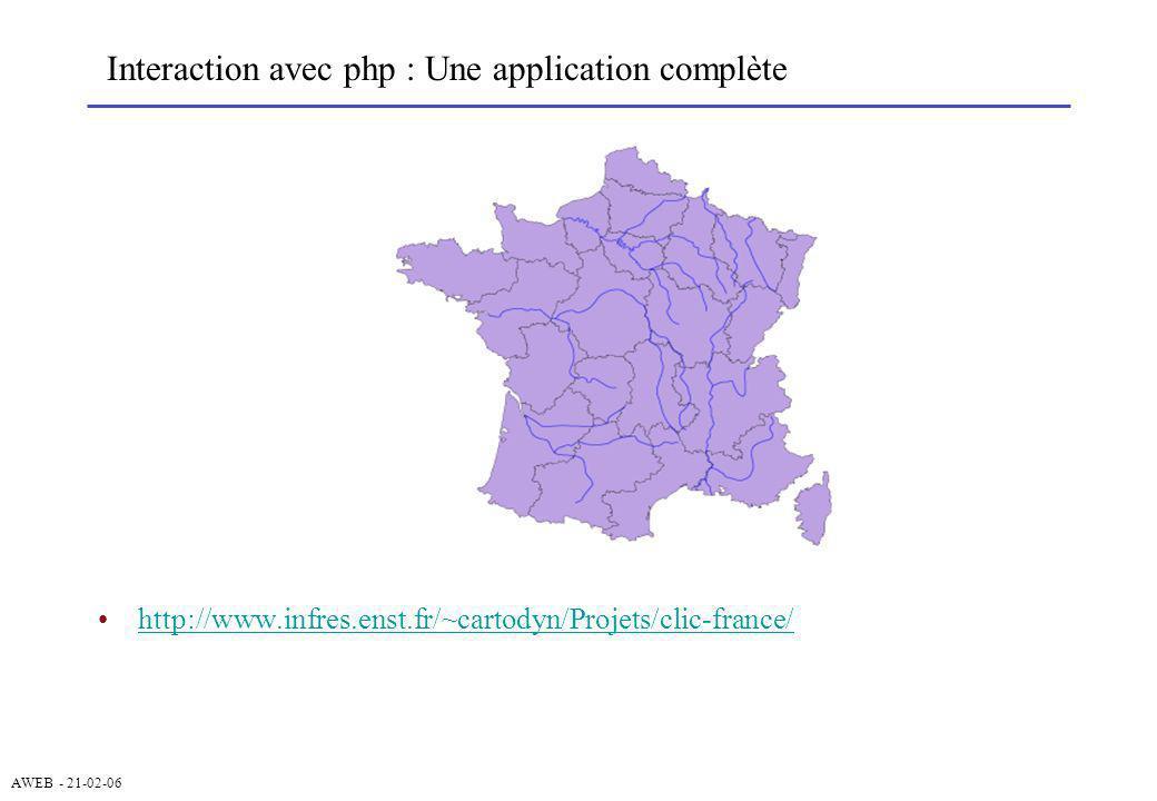 Interaction avec php : Une application complète