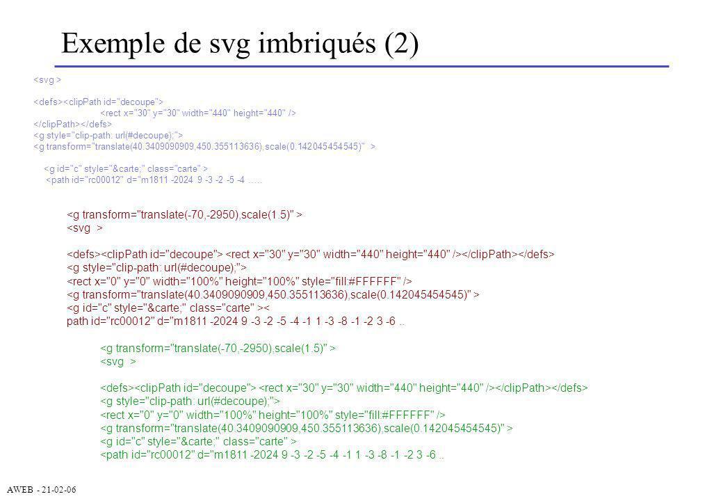 Exemple de svg imbriqués (2)