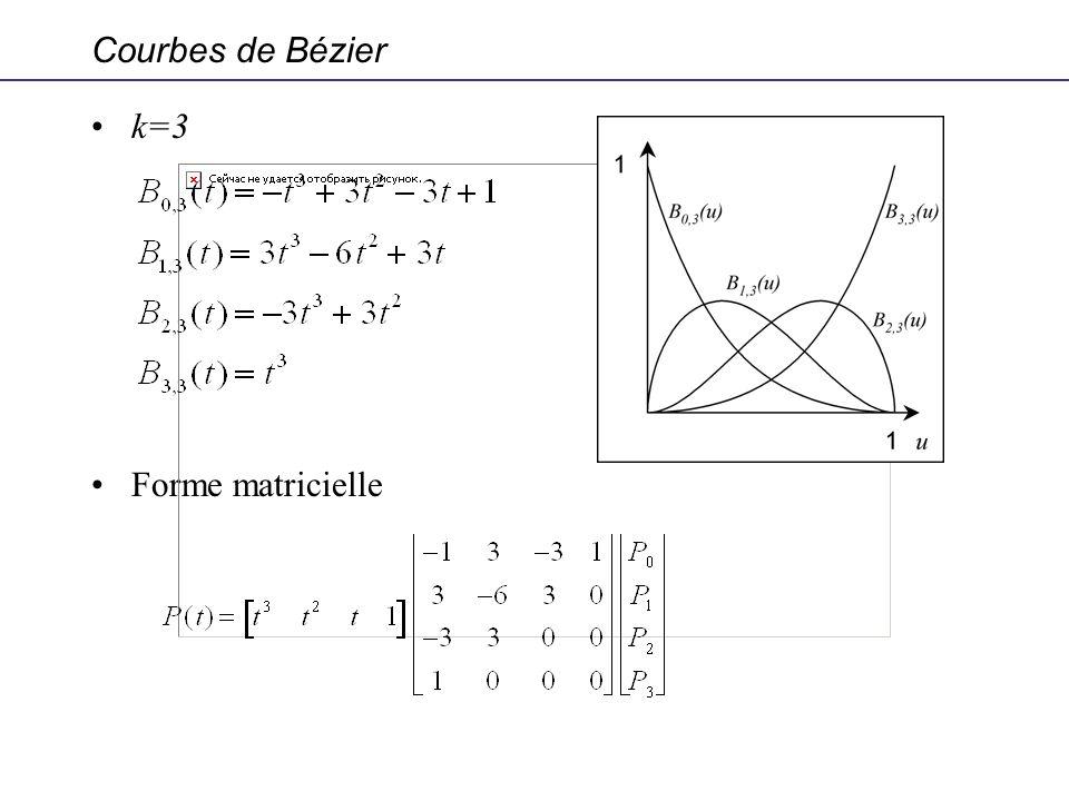 Courbes de Bézier k=3 Forme matricielle
