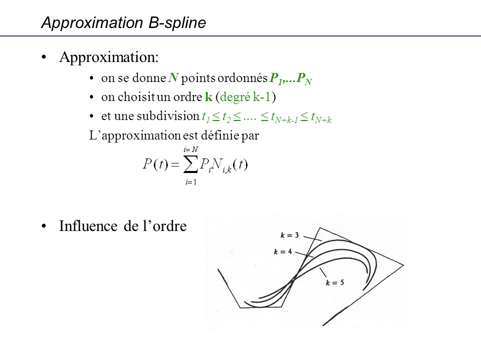 Approximation B-spline