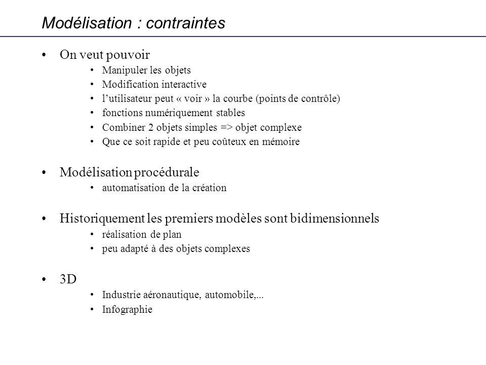 Modélisation : contraintes