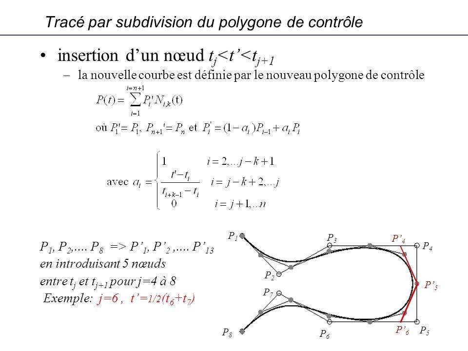 Tracé par subdivision du polygone de contrôle