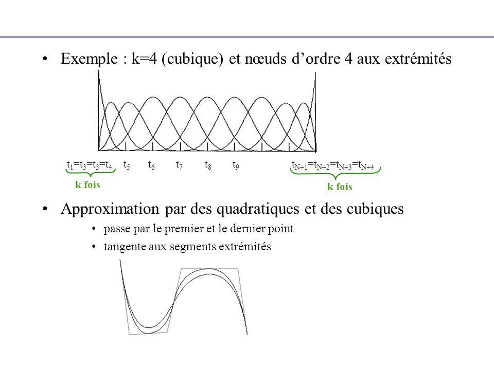 Exemple : k=4 (cubique) et nœuds d'ordre 4 aux extrémités