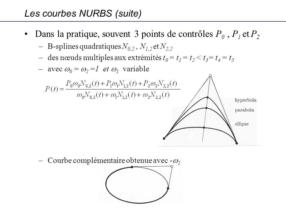 Les courbes NURBS (suite)