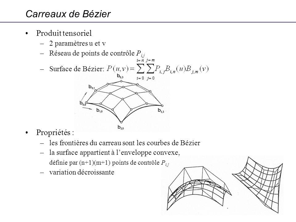 Carreaux de Bézier Produit tensoriel Propriétés : 2 paramètres u et v