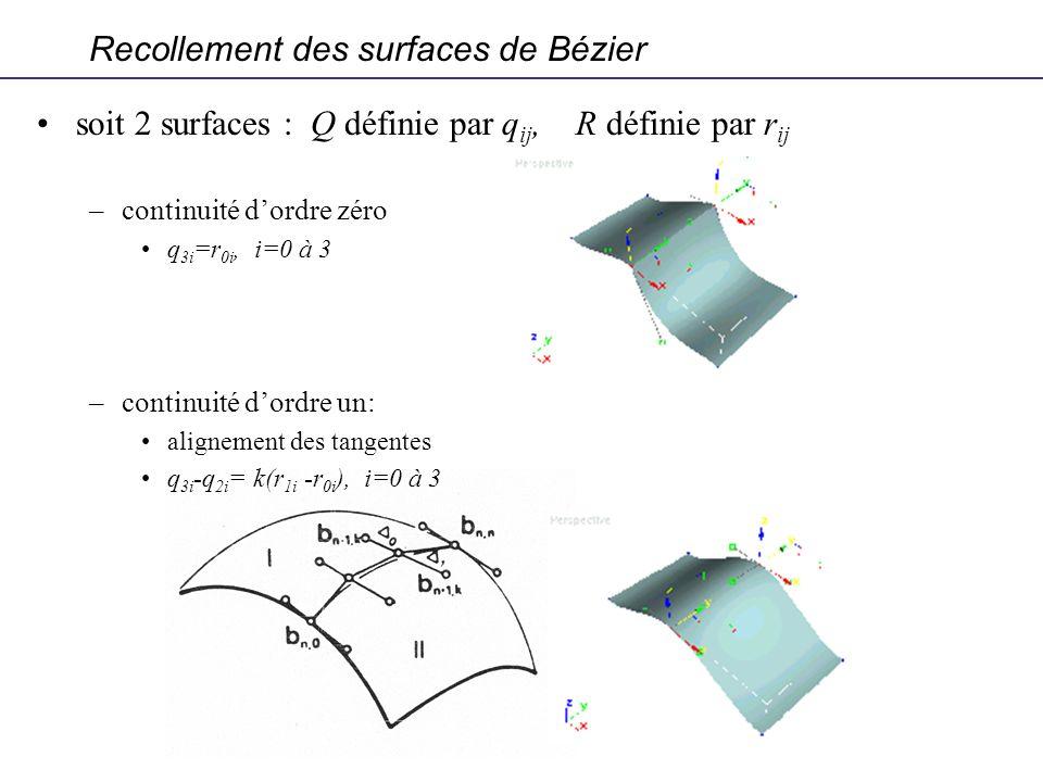 Recollement des surfaces de Bézier
