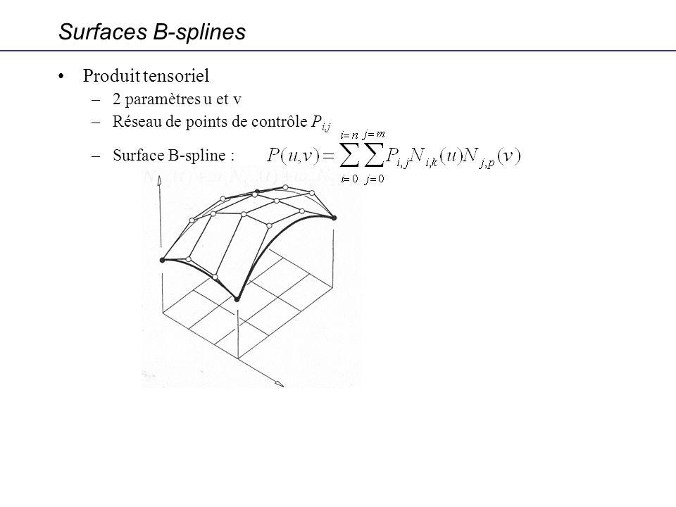 Surfaces B-splines Produit tensoriel 2 paramètres u et v