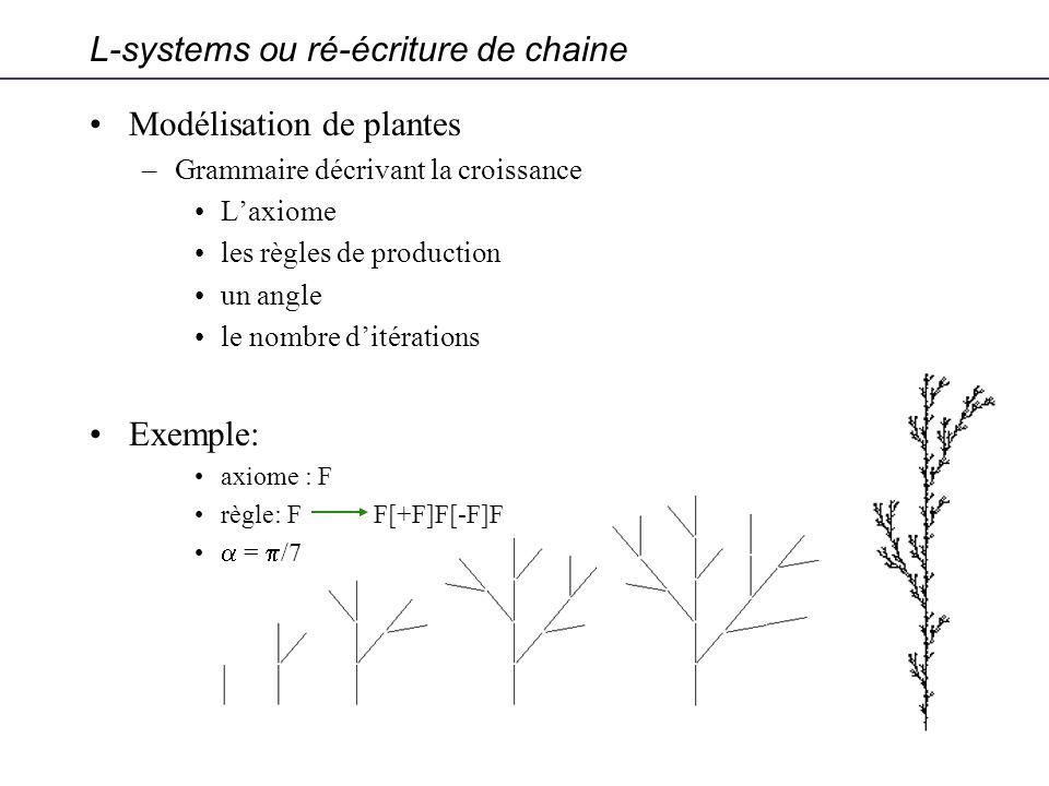 L-systems ou ré-écriture de chaine