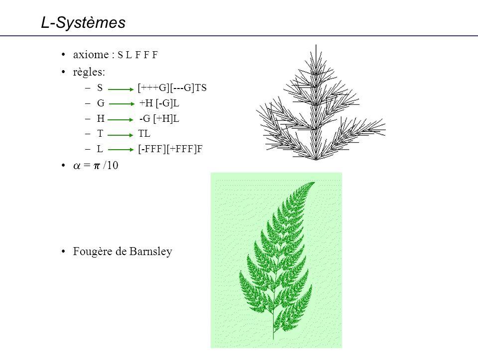 L-Systèmes axiome : S L F F F règles:  =  /10 Fougère de Barnsley