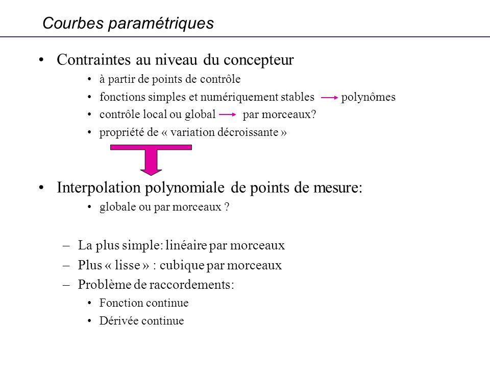Courbes paramétriques