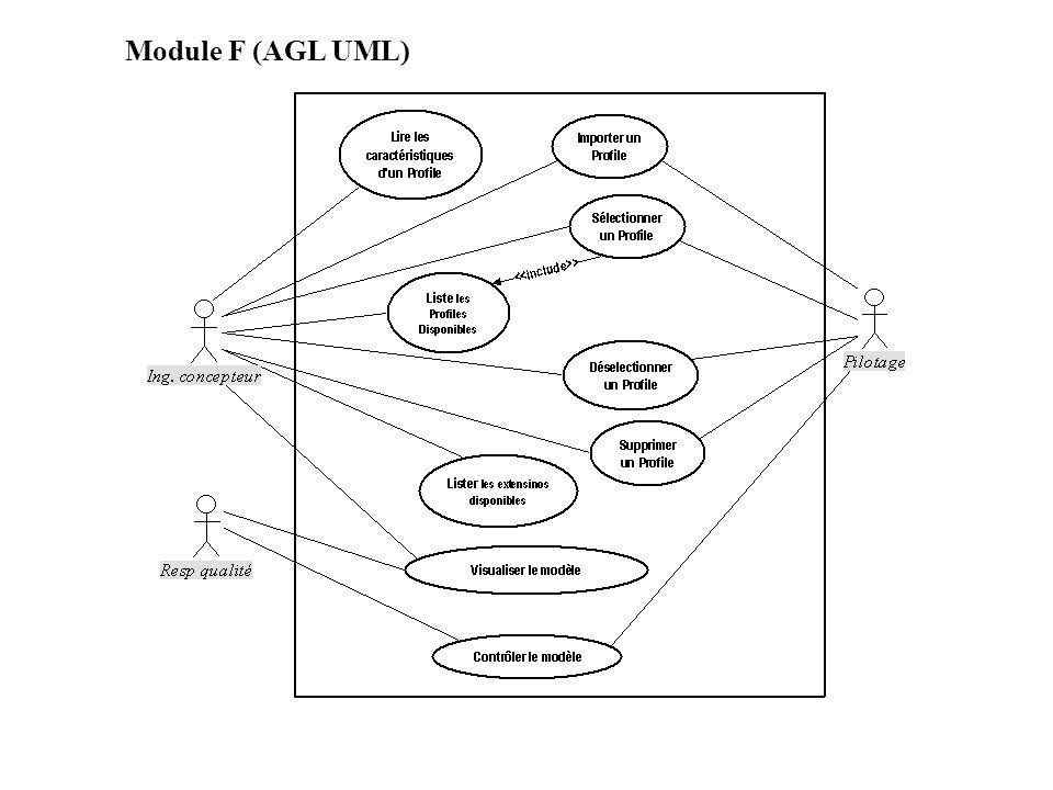 Module F (AGL UML)