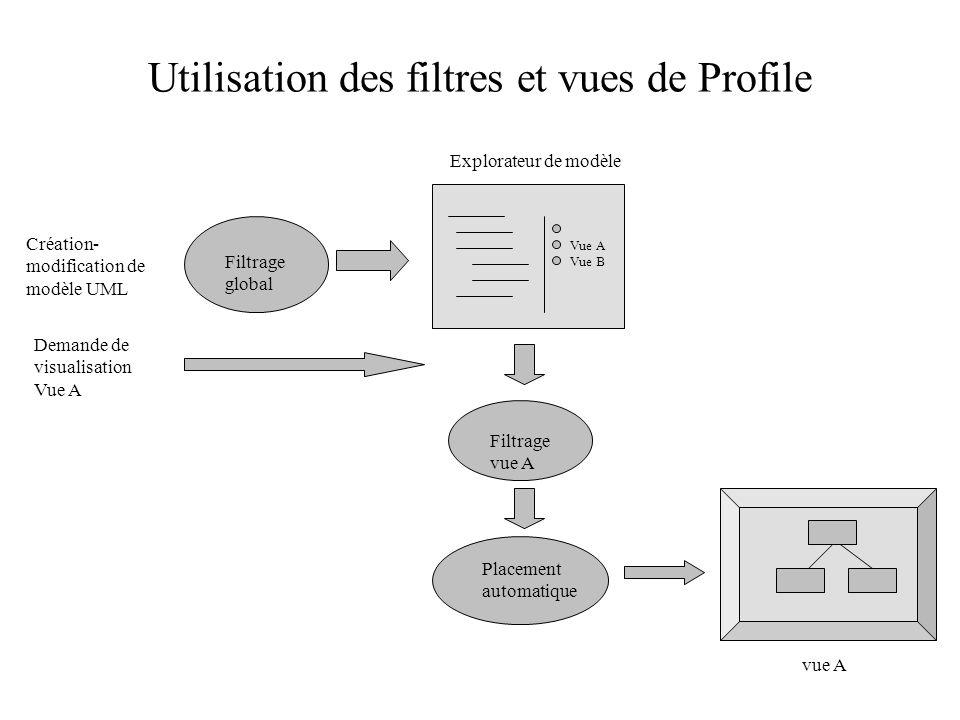 Utilisation des filtres et vues de Profile