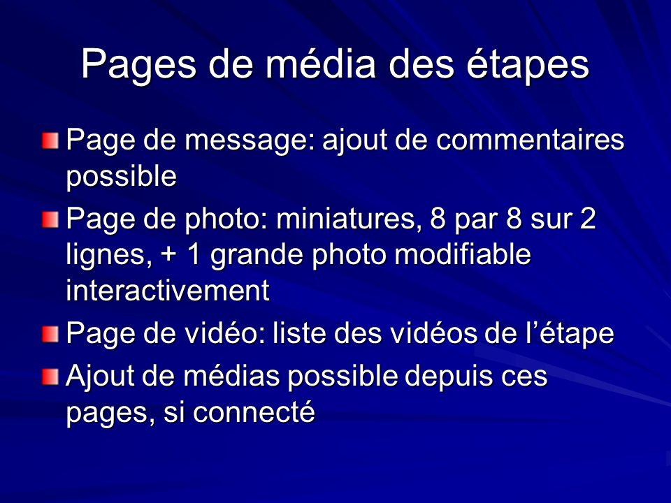 Pages de média des étapes