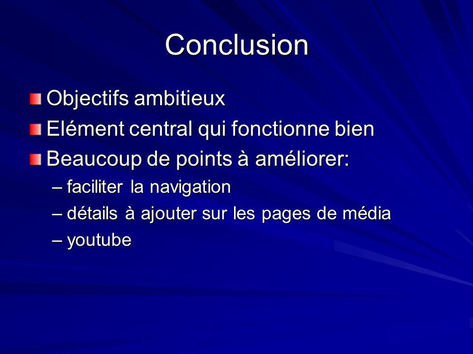 Conclusion Objectifs ambitieux Elément central qui fonctionne bien