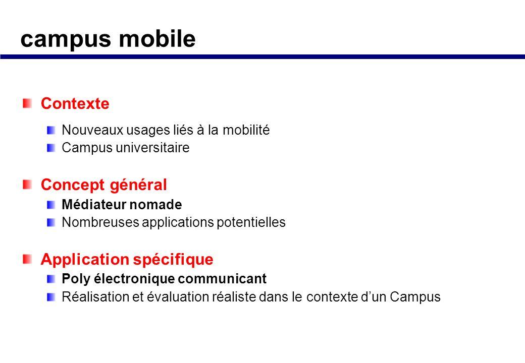 campus mobile Contexte Concept général Application spécifique