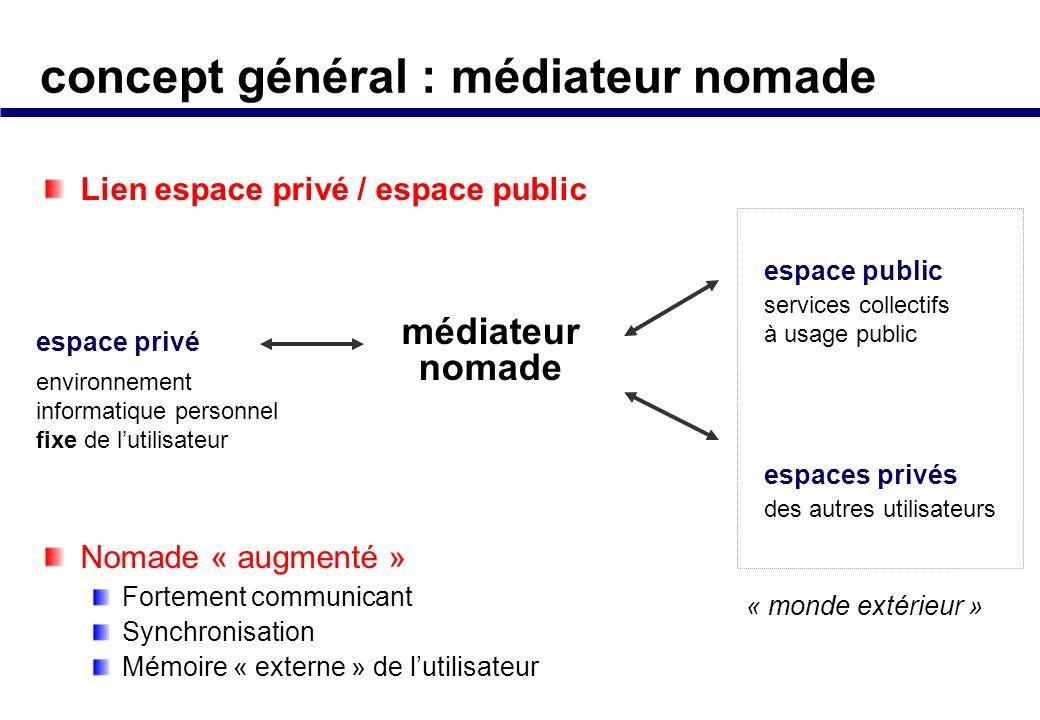 concept général : médiateur nomade