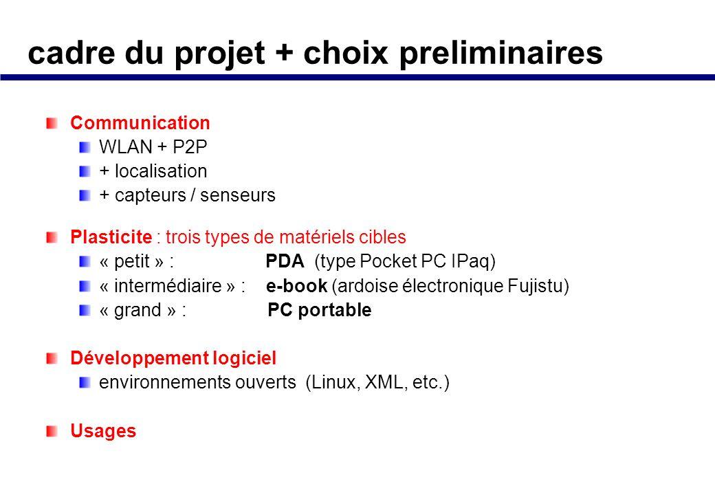 cadre du projet + choix preliminaires