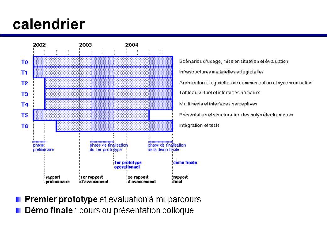 calendrier Premier prototype et évaluation à mi-parcours
