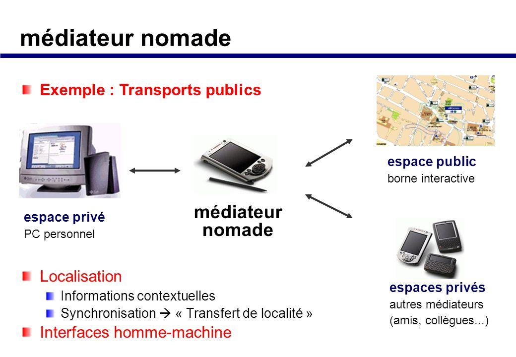 médiateur nomade médiateur nomade Exemple : Transports publics