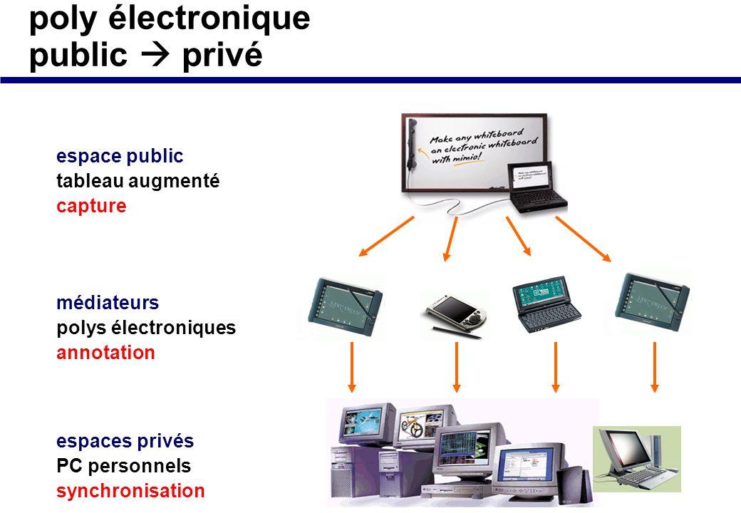 poly électronique public  privé
