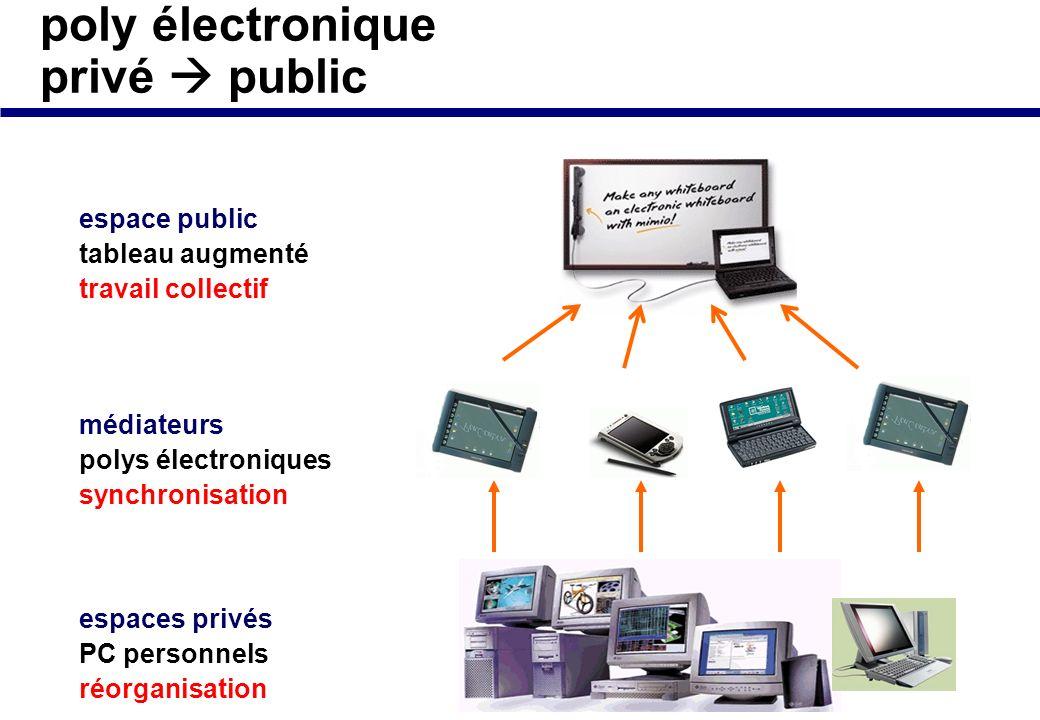 poly électronique privé  public